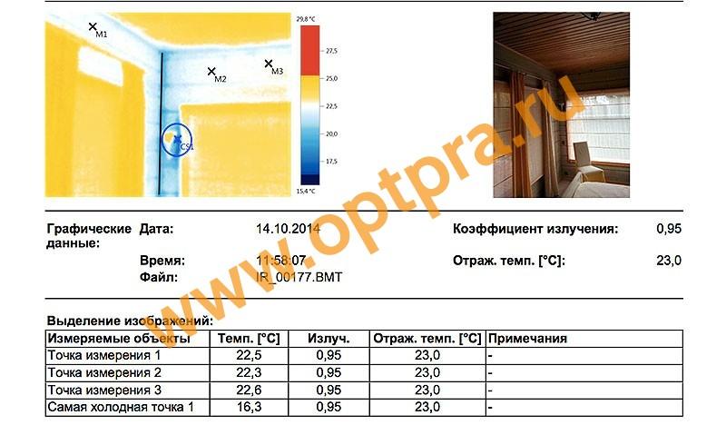 Теплоизоляция стен деревянного дома фото.