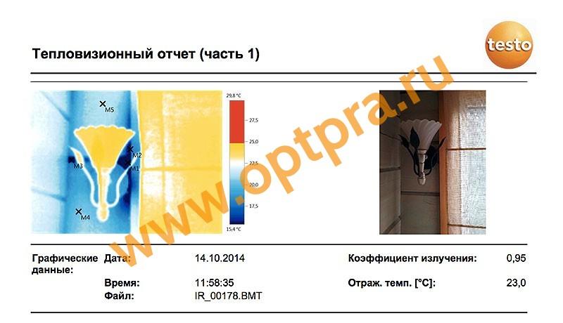 Теплоизоляция стен деревянного дома изнутри фото