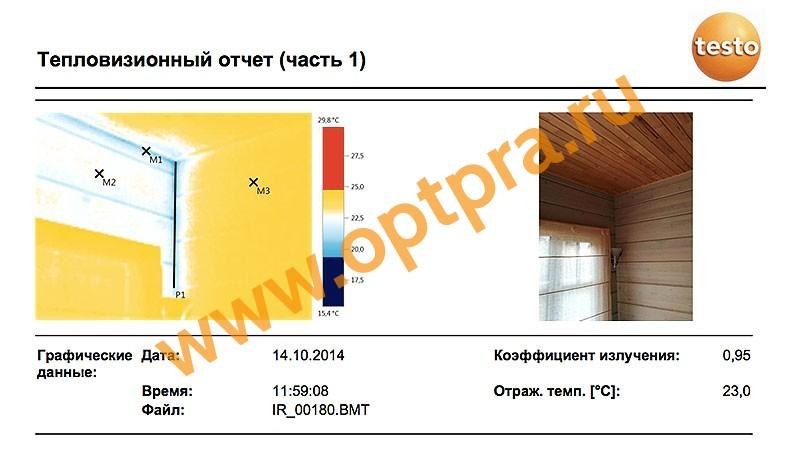 Теплоизоляция стен дома фото